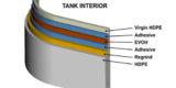 多層式燃料タンクの技術